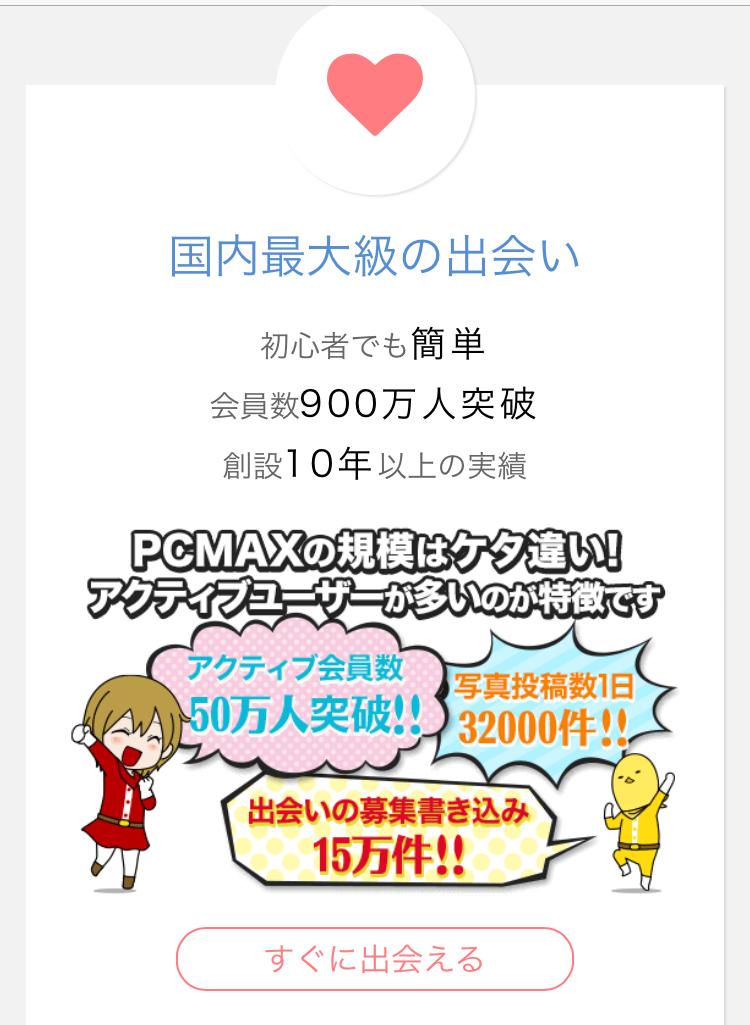 PCMAX人口